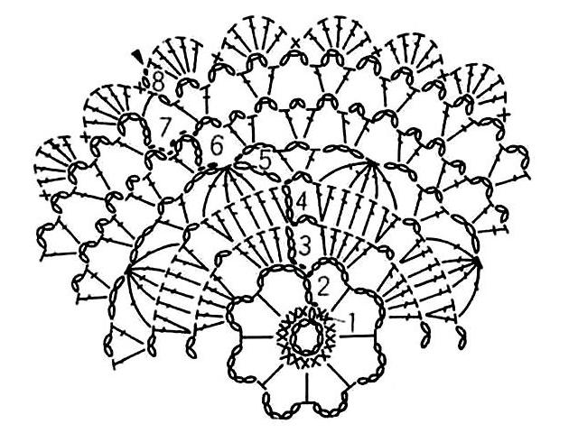 необычные салфетки дама крючком со схемами салфетки крючком со