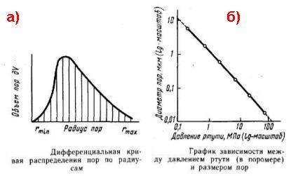 btc behatolási görbe